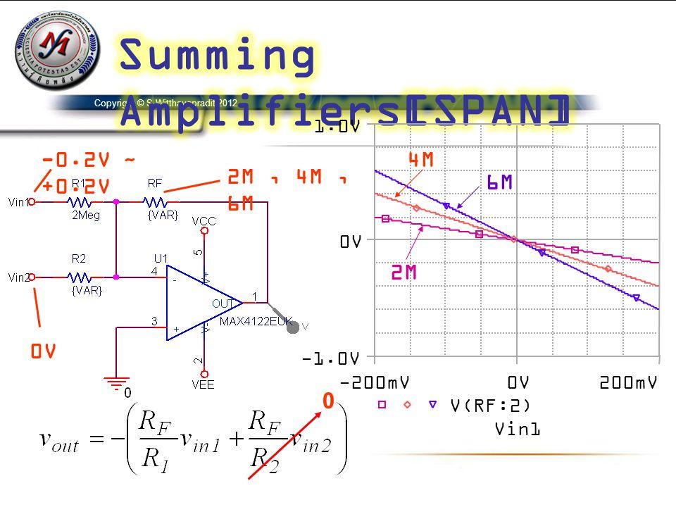 Summing Amplifiers[SPAN]